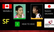 SF [WS] Michelle Li (CAN) vs Nozomi Okuhara (JPN) |Denmark Open 2020