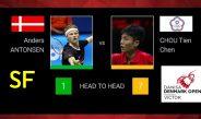 SF [MS] Anders Antonsen (DEN) vs Chou Tien Chen (TPE) |Denmark Open 2020